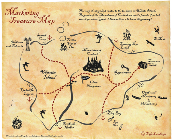 Marketing Treasure Map