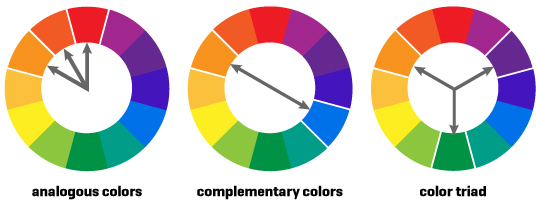 Selecting Colors For Design Projects Scott