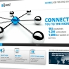 eQuest Website Redesign