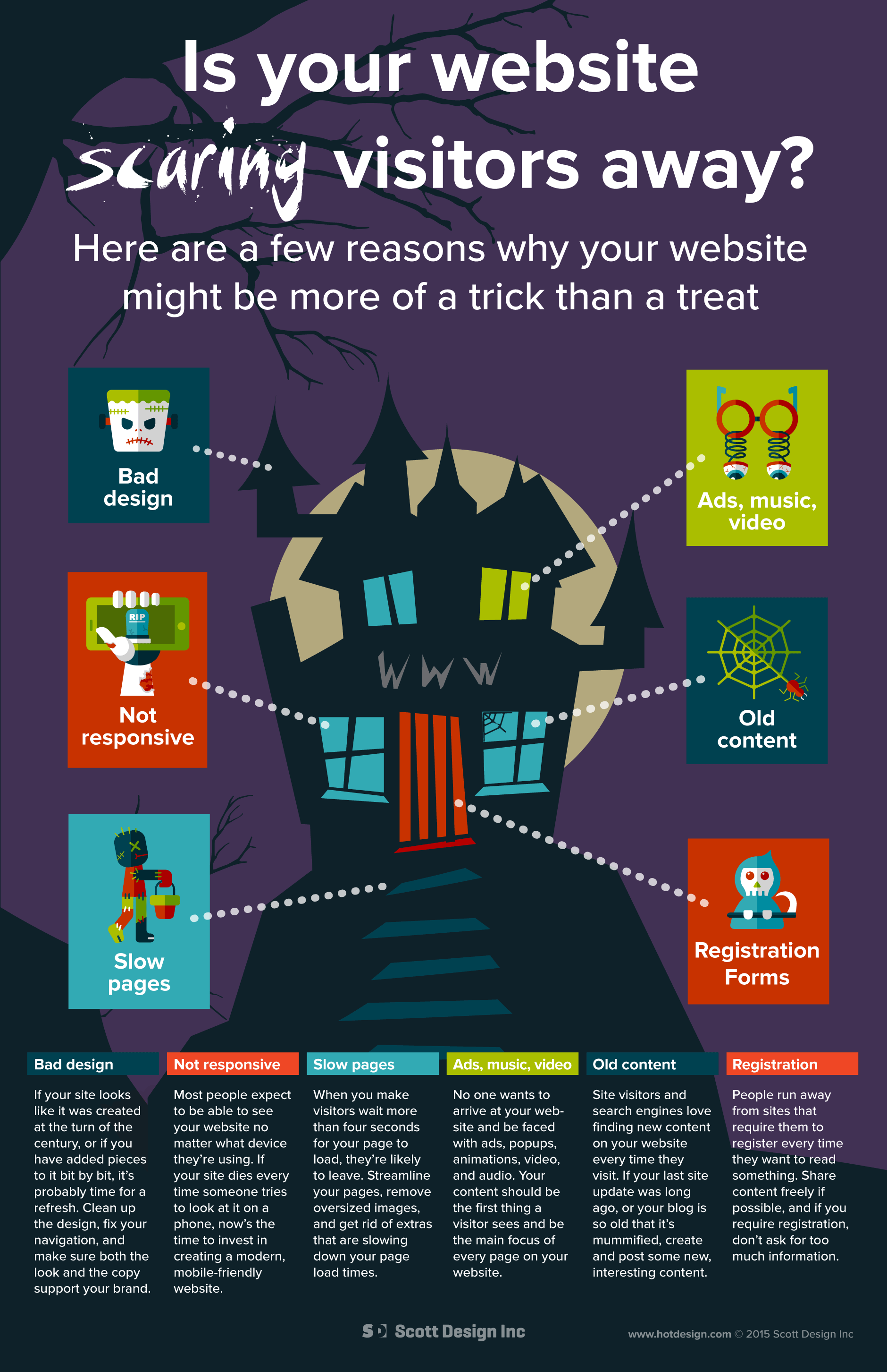 Is your website scary?