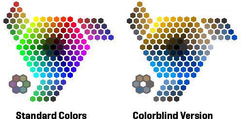 color deficit diagram, 360 Web Designs, hotdesign.com, Color Blindness Design
