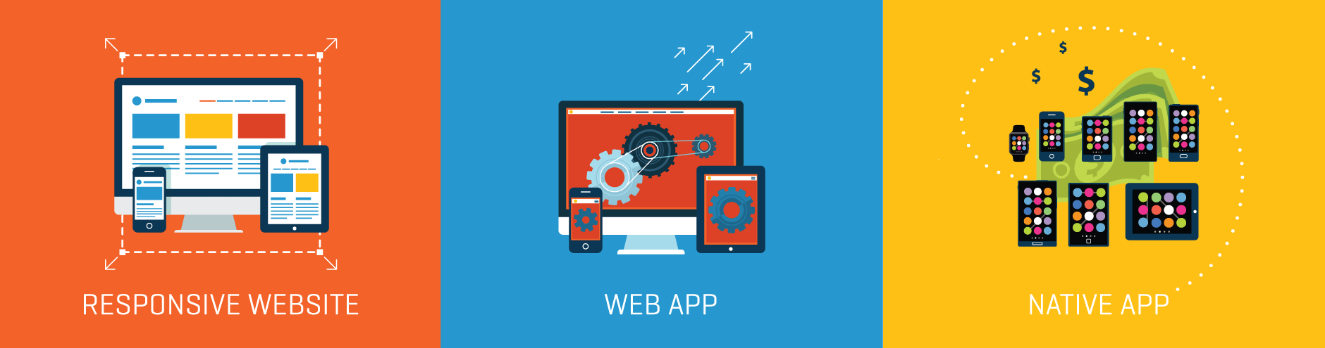 responsive web vs. web app vs. native app