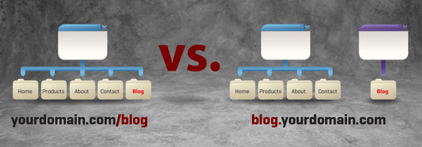 Information architecture options for blogs