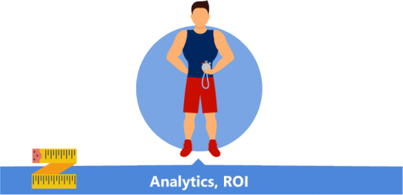 Analytics and ROI